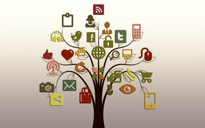 Marketing for Different Social Media Platforms