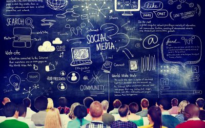 How to Build Your Social Media Marketing Strategy